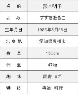 鈴木明子プロフ