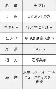 恵俊彰プロフ