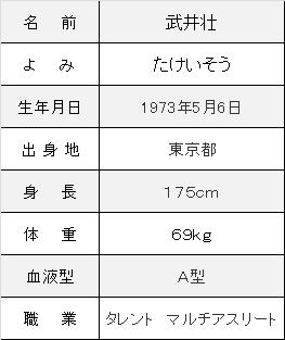 武井壮プロフ