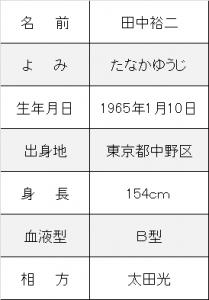 田中裕二プロフ