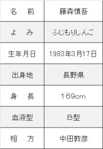 藤森慎吾プロフ