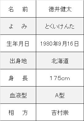 徳井健太プロフ