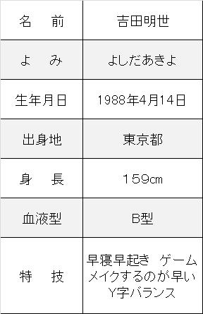 吉田明世プロフィール