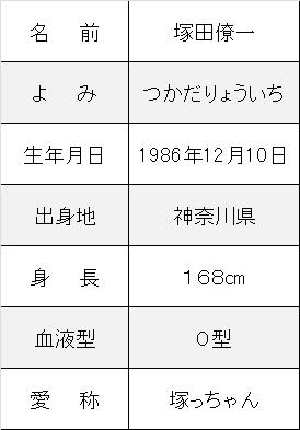塚田僚一プロフ