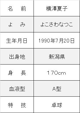 横澤夏子プロフ