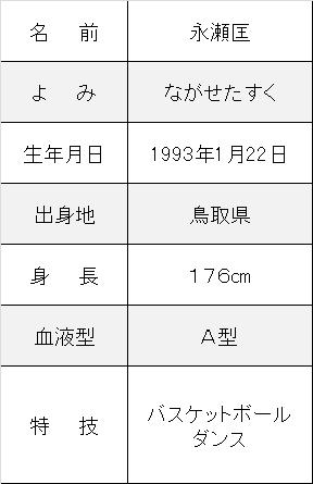 永瀬匡プロフ