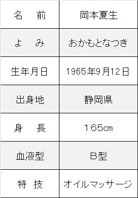岡本夏生プロフ