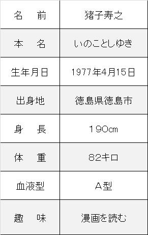 チームラボ,猪子寿之,沢尻エリカ,アナザースカイ,プロフ