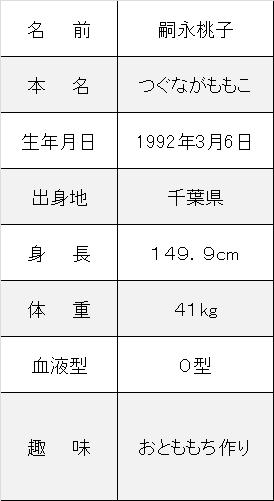 嗣永桃子,彼氏,大学,すっぴん,引退