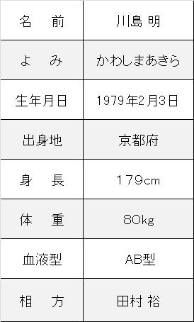 麒麟川島,フライデー,元カノ,シングル,犬,プロフ