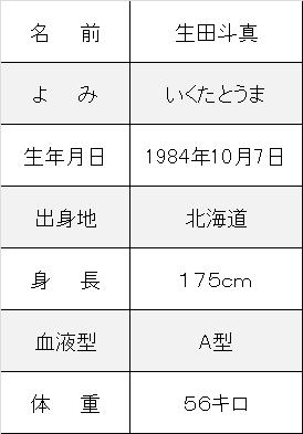 生田斗真プロフ