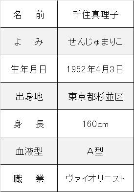 千住真理子プロフ - コピー